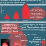 infographic-the-gen-z-effect-breaking-generations